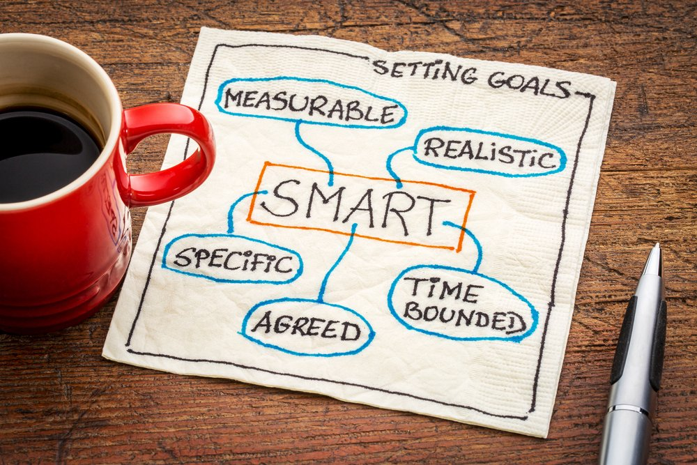 Setting S.M.A.R.T. Goals for Personal Finance